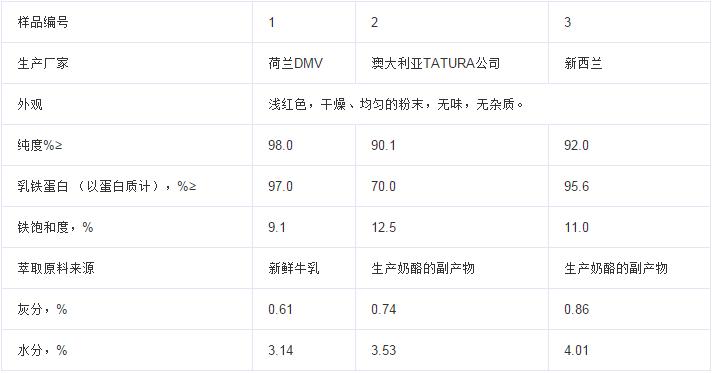 乳铁蛋白原料表.png